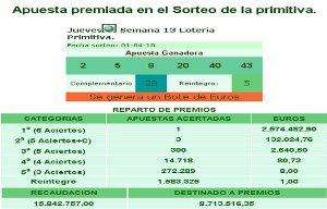 Una butlleta guanyadora del sorteig de la Loteria Primitiva ha estat validada a Vilanova del Camí