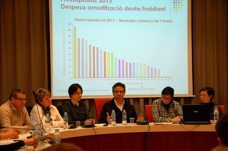 Vilanova demana al PUOSC 2013-2016 finançament per valor de 600.000 €